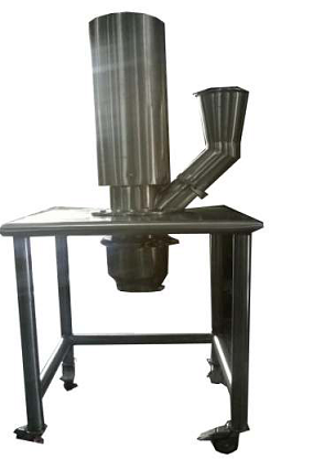 Manufacturers Exporters and Wholesale Suppliers of Co Mill Gurgaon Haryana